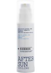 KORRES - Korres Natural Products Cooling After Sun Face & Body Yoghurt 150 ml - AFTER SUN
