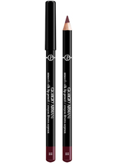 Giorgio Armani Smooth Silk Lip Pencil (verschiedene Farben) - 11