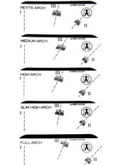 ANASTASIA BEVERLY HILLS - Eyebrow Stencils - AUGENBRAUEN